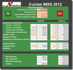 cuotasIMSS2012