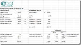diferencia_reforma_lss_2013